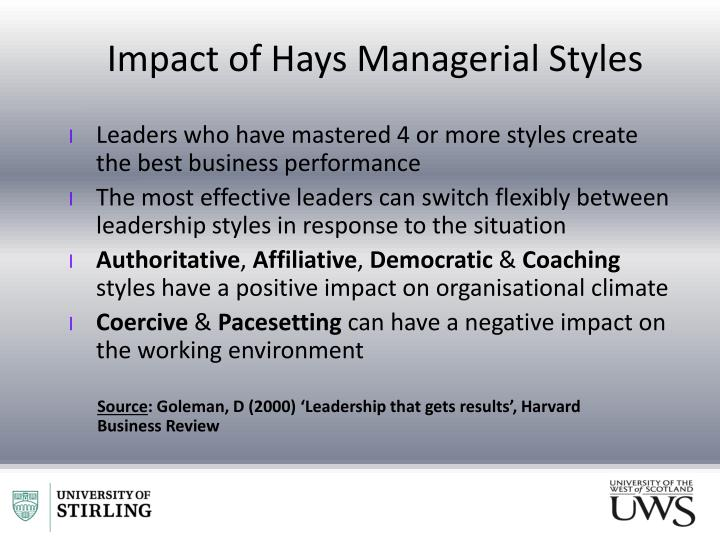 Impact of Hays Managerial Styles