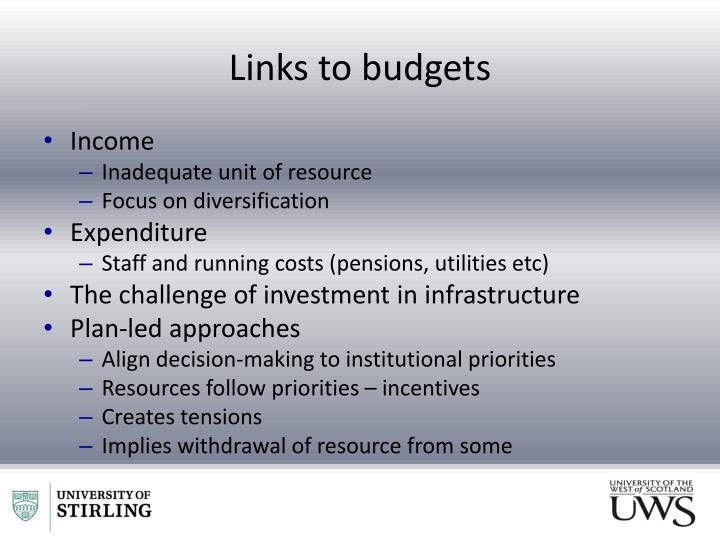 Links to budgets