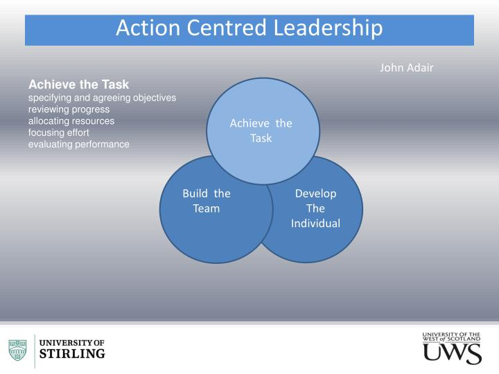Action Centred Leadership