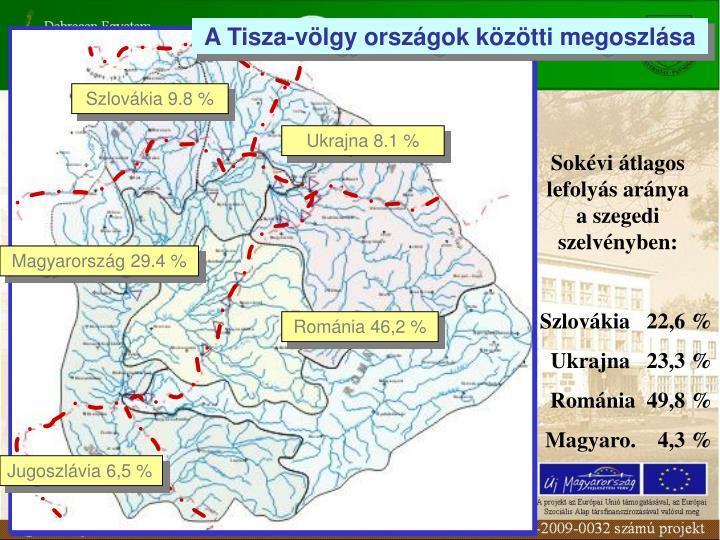 A Tisza-völgy országok közötti megoszlása