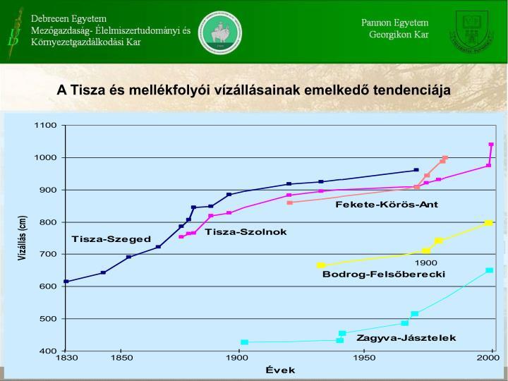 A Tisza és mellékfolyói vízállásainak emelkedő tendenciája
