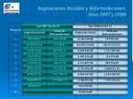 asignaciones iniciales y reformulaciones a os 2007 y 2008