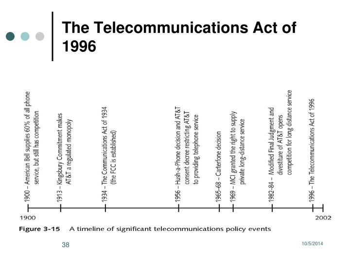 an analysis of the telecommunications act of 1996 Telecommunications - the telecommunications act of 1996 my account the telecommunications act of  telecommunications industry environment analysis essay example.