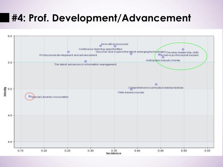 #4: Prof. Development/Advancement
