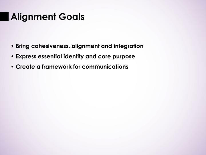 Alignment Goals