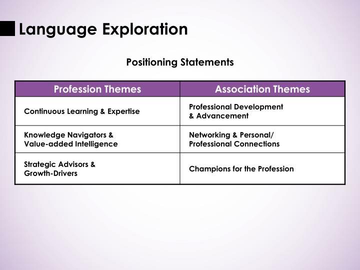 Language Exploration