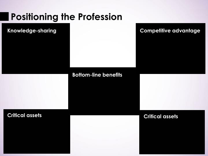 Positioning the Profession
