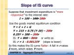 slope of is curve
