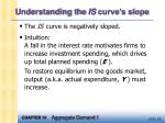 understanding the is curve s slope