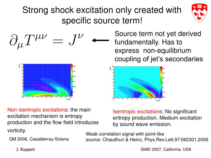 Strong shock excitation only created with specific source term!