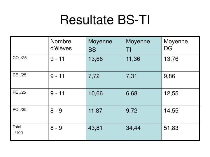 Resultate BS-TI