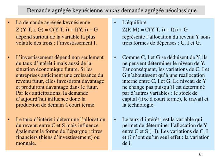 La demande agrégée keynésienne