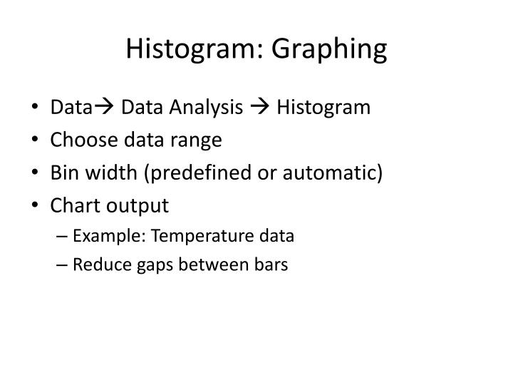 Histogram: Graphing