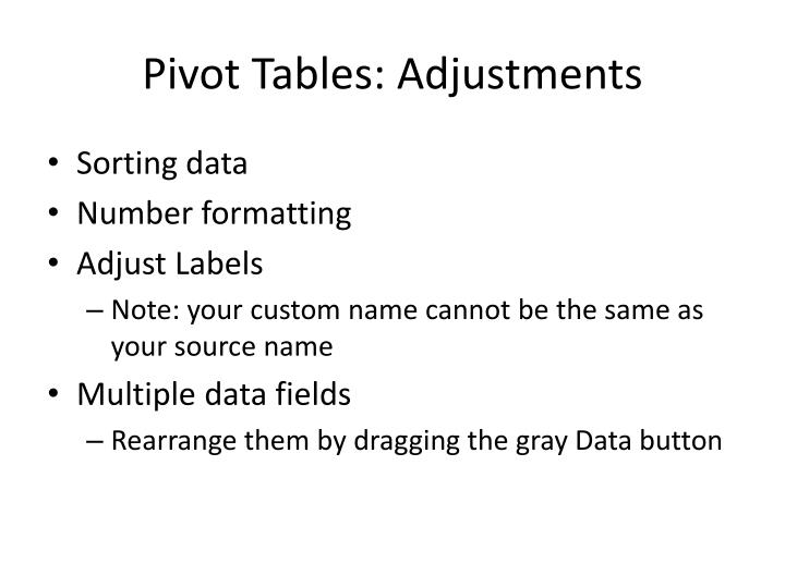 Pivot Tables: Adjustments