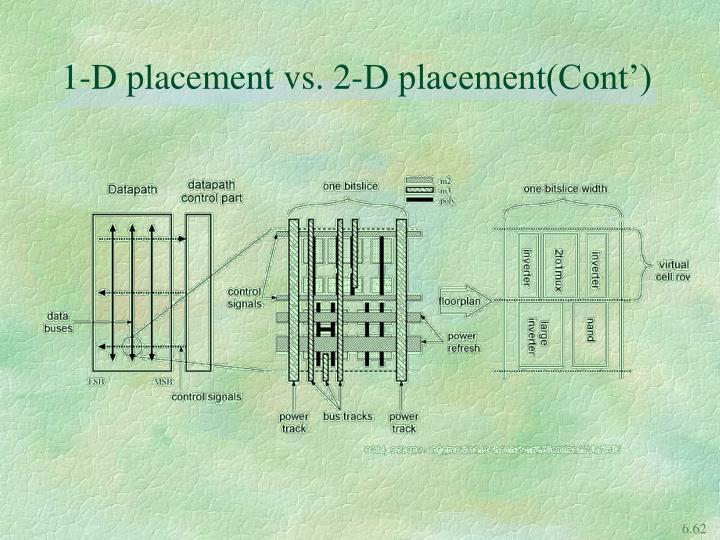 1-D placement vs. 2-D placement(Cont')