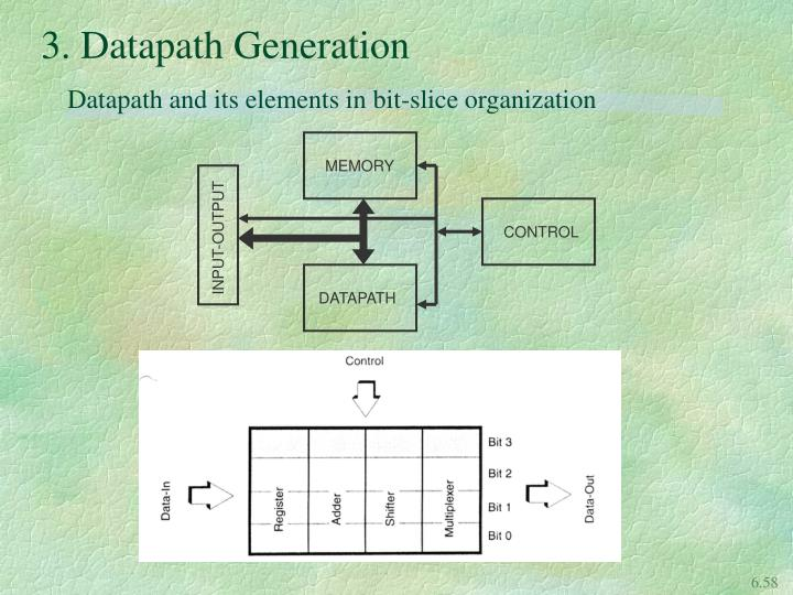 Datapath and its elements in bit-slice organization
