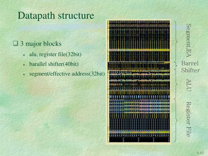 Datapath structure