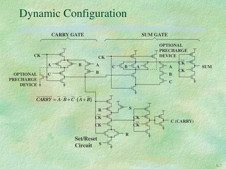 Dynamic Configuration