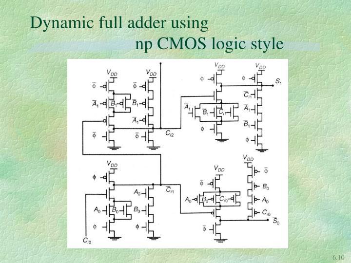 Dynamic full adder using