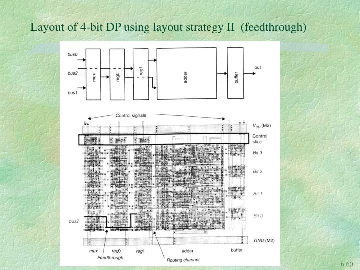 Layout of 4-bit DP using layout strategy II  (feedthrough)
