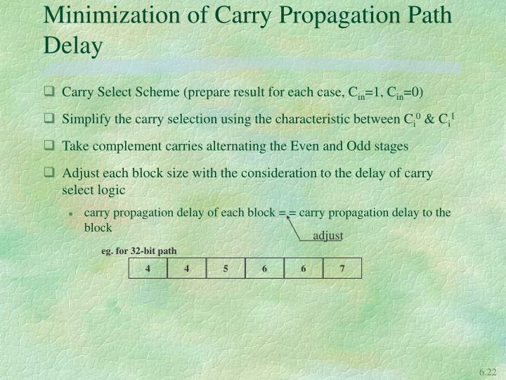 Minimization of Carry Propagation Path Delay