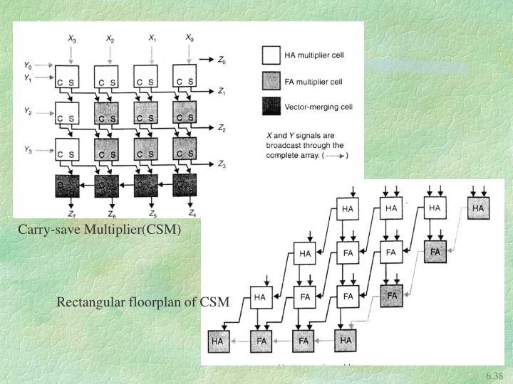 Carry-save Multiplier(CSM)