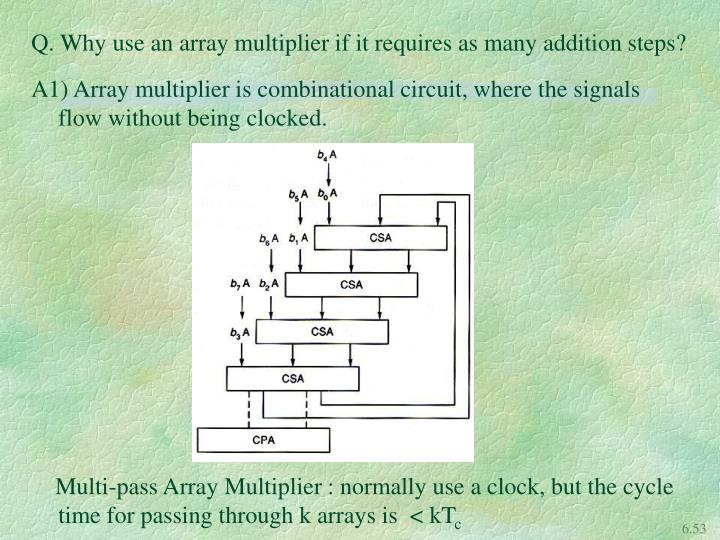 Q. Why use an array multiplier if it requires as many addition steps?