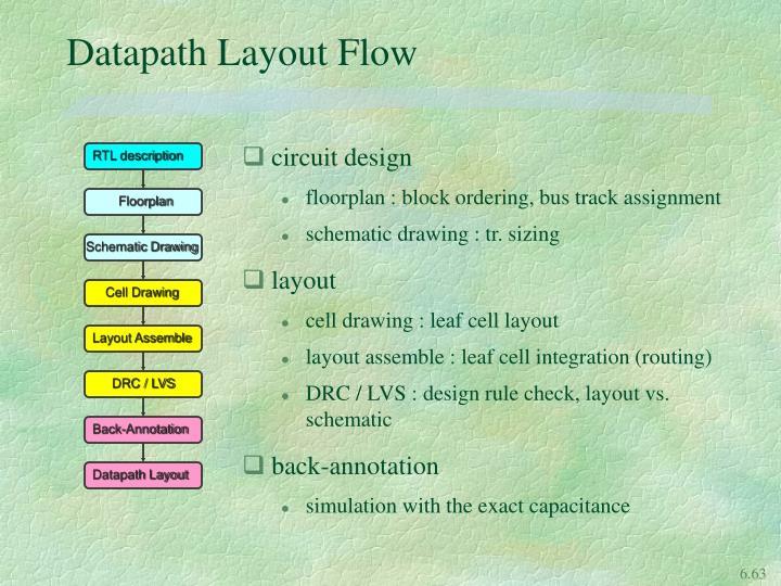 Datapath Layout Flow