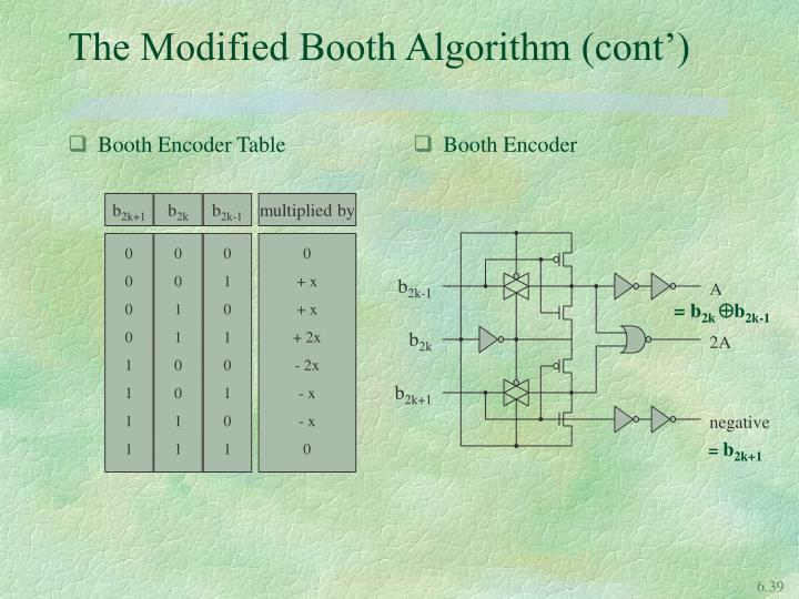 Booth Encoder Table