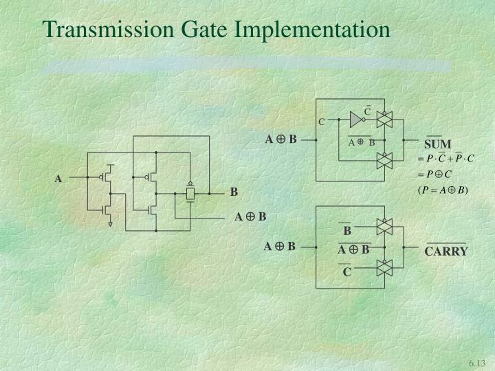 Transmission Gate Implementation