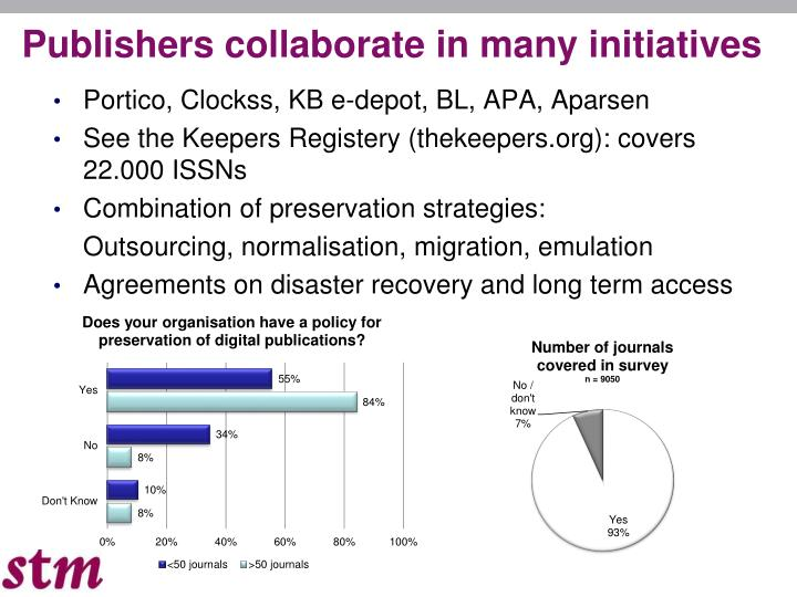 Publishers collaborate in many initiatives