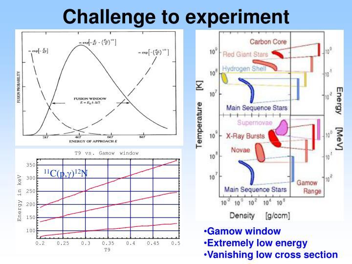 Challenge to experiment