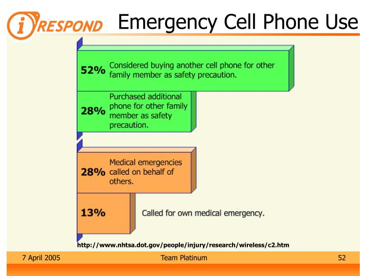 Emergency Cell Phone Use