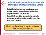 additional more fundamental methods of breaking the circle