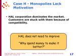 case h monopolies lack motivation