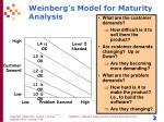weinberg s model for maturity analysis