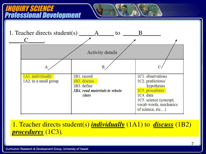 1. Teacher directs student(s)