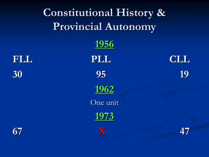 Constitutional History &