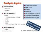 analysis topics