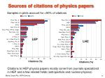 sources of citations of physics papers