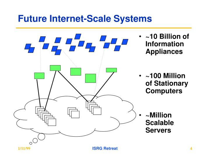 Future Internet-Scale Systems