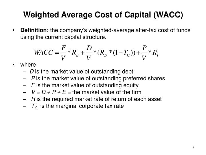 cost of capital definition pdf