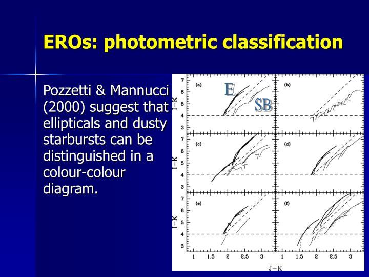 EROs: photometric classification