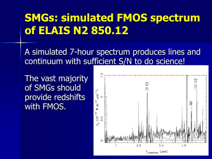 SMGs: simulated FMOS spectrum of ELAIS N2 850.12