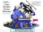 lsst large synoptic survey telescope