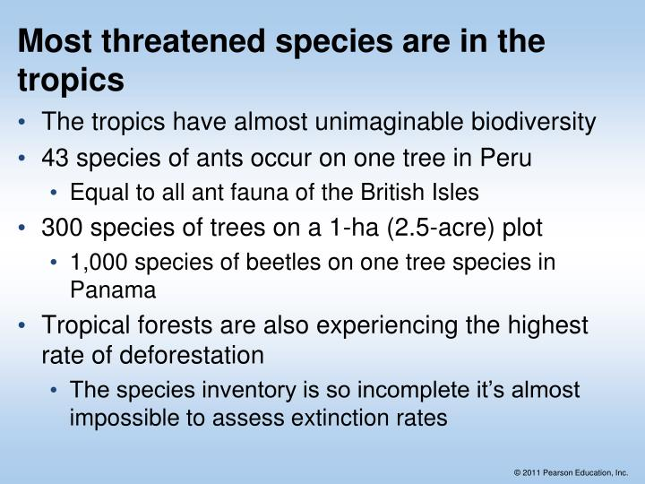 Most threatened species are in the tropics