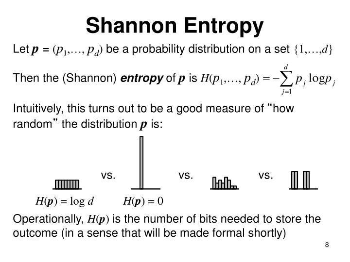 Shannon Entropy