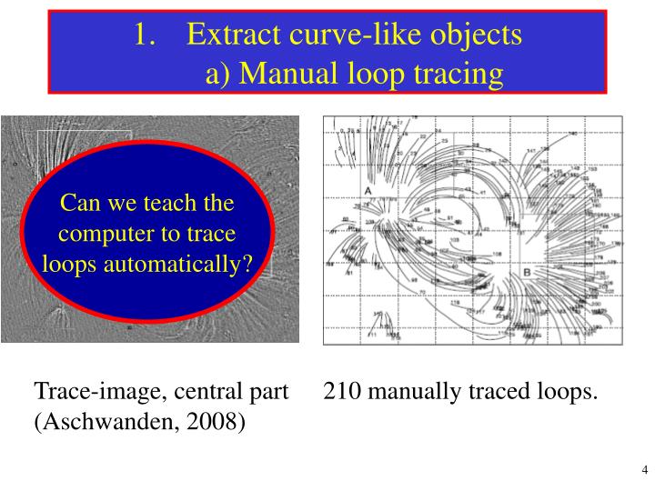 Extract curve-like objects