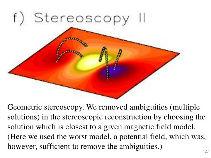 Geometric stereoscopy. We removed ambiguities (multiple