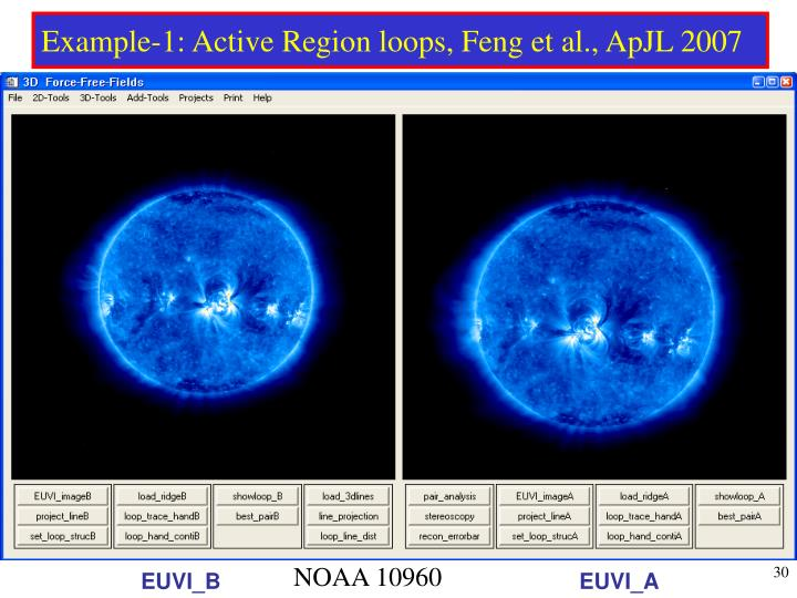 Example-1: Active Region loops, Feng et al., ApJL 2007